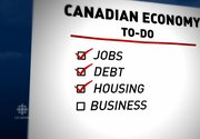 The Bottom Line: Is Canada an Economic Champ or Chump?