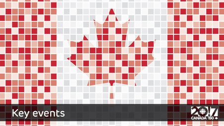 Canada 150: Key Events