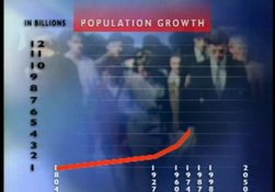World Population: Controlling the Explosion