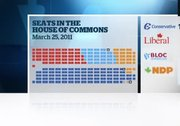 Canadians Vote in a Spring Election