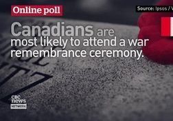 Canadians Lack Knowledge of War